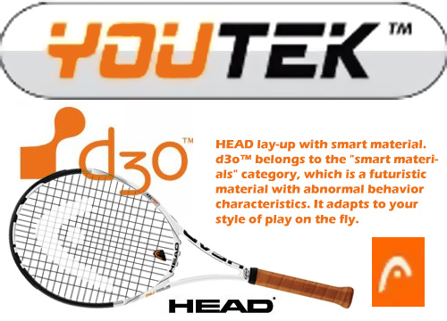 The new Youtek tennis series from Head